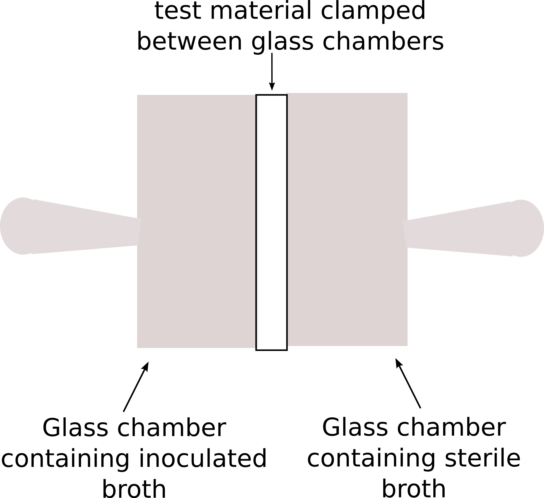 schematic of the test chamber