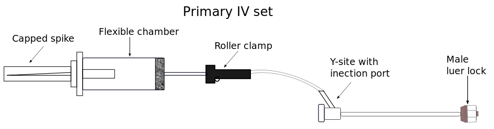 Primary-IV-solution-set