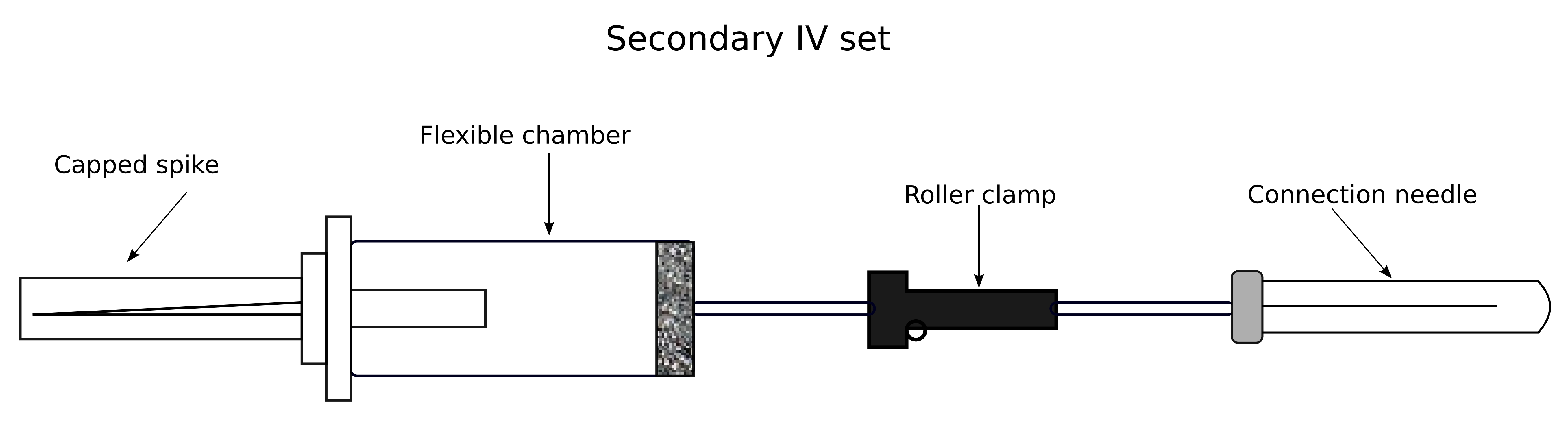 Secondary-IV-set
